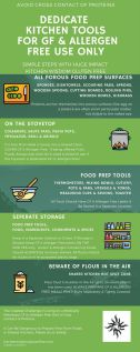 cross contact shared kitchens info sheet-2